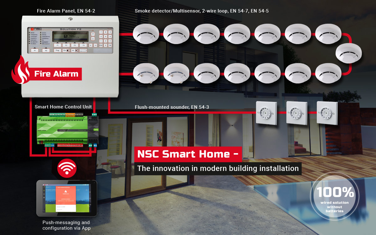 Cunstruction Week Birmingham Wire Loop Alarm The Intelligent Solution To Integrate Professional Smoke Detectors Into Smart Home Systems As A Real Alternative Battery Run Devices