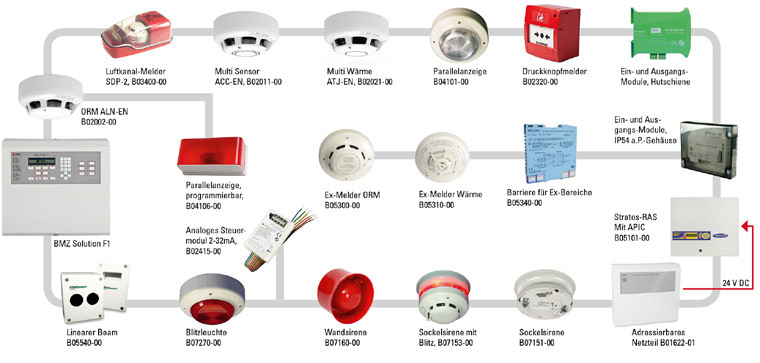 loop konfiguration fire detection systems fire alarm addressable system wiring diagram pdf at mifinder.co